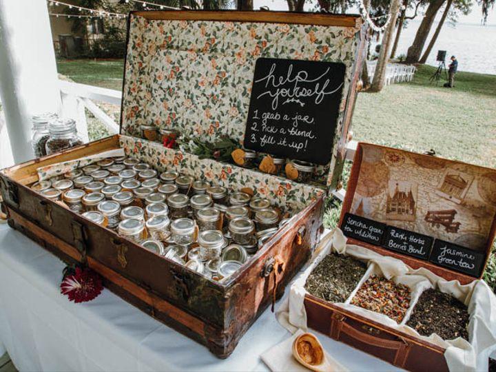 Tmx Marketing 64 51 1986101 160347327553128 Alpharetta, GA wedding photography