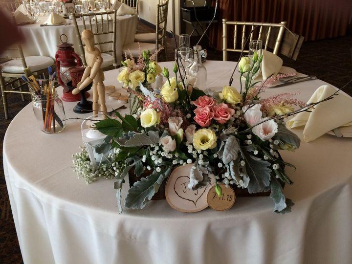 Tmx 1437184336864 2015 07 11 16.08.54 Kingston wedding planner