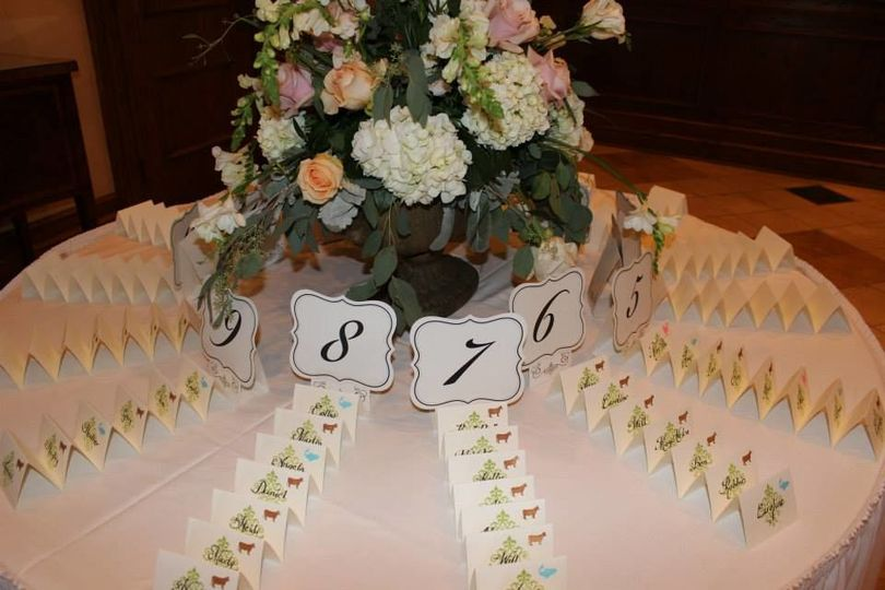 Guests list table