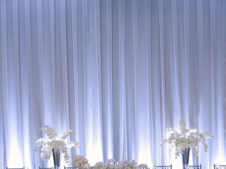 Tmx 1493674059219 Image 024 Medina, OH wedding planner
