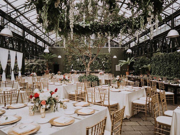 Tmx  Ch48353 51 1874301 1572623794 Royal Oak, MI wedding planner