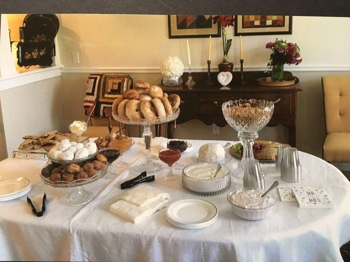 Tmx C7e8a99a Cd63 4e9e 8afc Dcd847c155ce 51 1037301 Bow, NH wedding catering