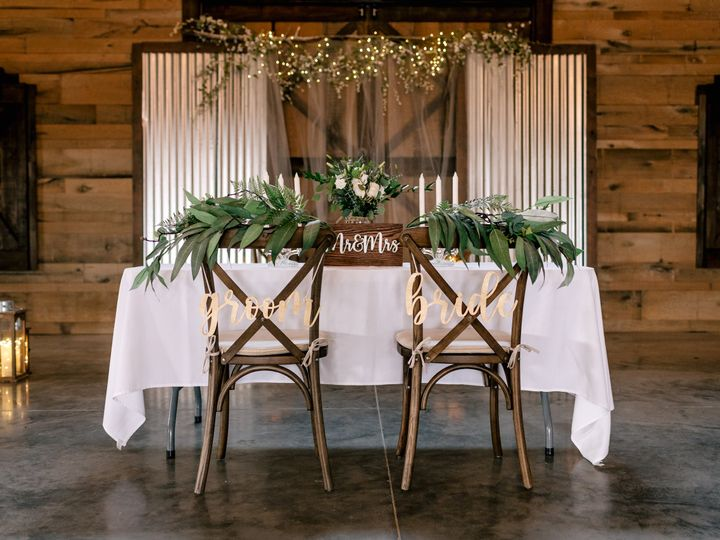 Tmx Mnweddingeventplanner 149 51 1981401 160177787156009 Perham, MN wedding planner