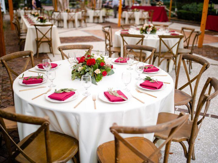 Tmx Edge 123 51 742401 Summerville, SC wedding planner