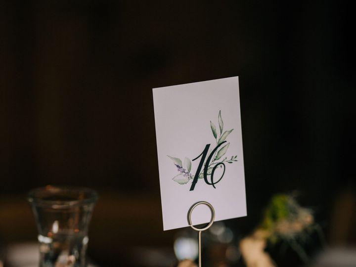 Tmx Yadlapalli 715 51 1942401 158203998474908 Bowling Green, OH wedding invitation