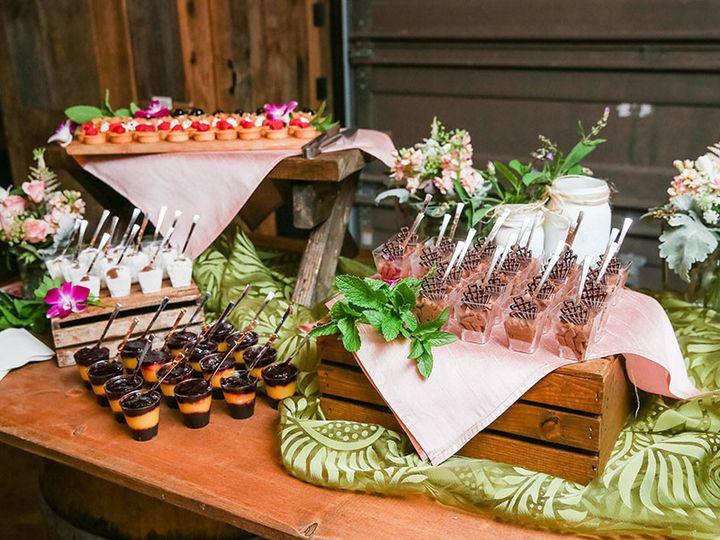 Tmx 1464273985373 Bullrun69 Leesburg wedding catering