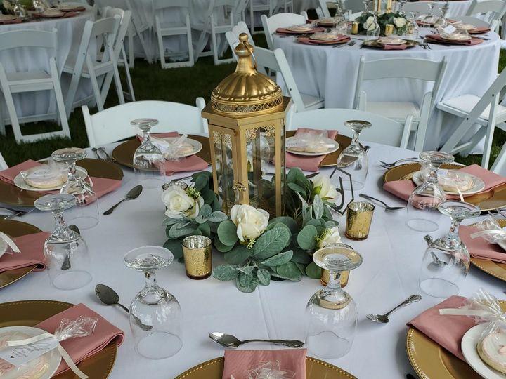 Tmx 20190907 120020 51 1938401 158376882467675 Sheboygan, WI wedding planner