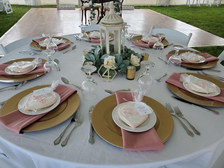 Tmx 20190907 120108 51 1938401 158376883517701 Sheboygan, WI wedding planner