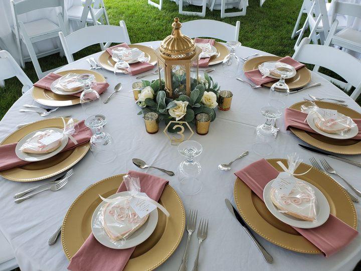 Tmx 20190907 120119 51 1938401 158376884542445 Sheboygan, WI wedding planner