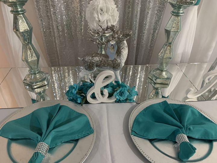 Tmx Img 2254 51 1938401 161241160826646 Sheboygan, WI wedding planner