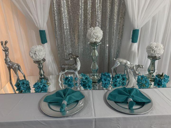 Tmx Img 2273 51 1938401 161241161399446 Sheboygan, WI wedding planner