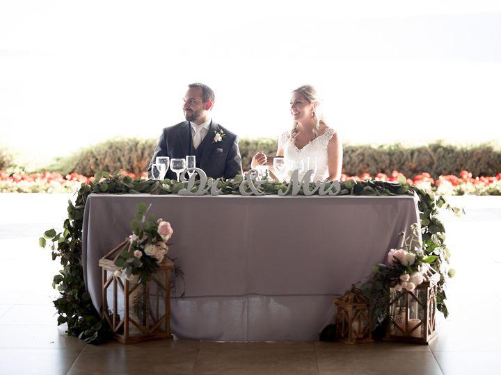 Tmx Dylan Abbeywedding 791 51 953501 1570920774 Coeur D Alene, ID wedding planner