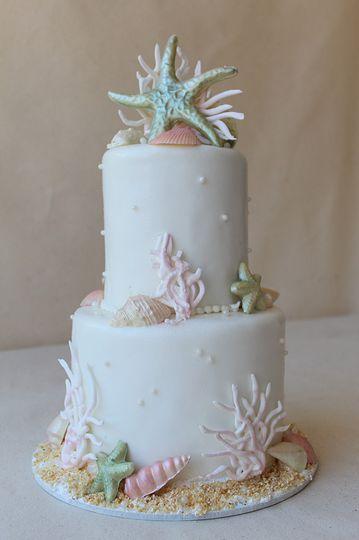 Specialty Birthday Cakes Oahu