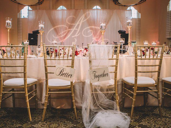 Tmx 14 51 518501 158645029896510 Glenview, IL wedding venue