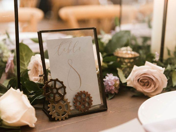 Tmx Shelbyraephotographs 506 51 1211601 1572476697 Atlanta, GA wedding planner