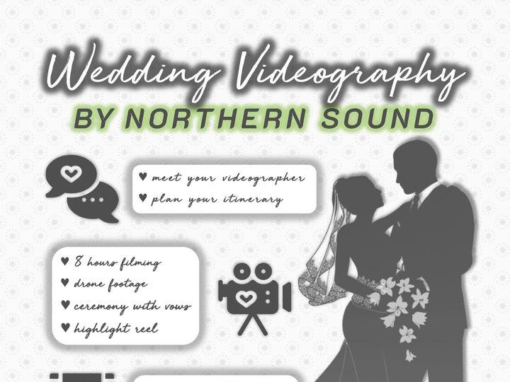 Tmx 2021 Nse Videography Flyer Updated 51 1055601 161534286998684 Lakeville, MN wedding dj