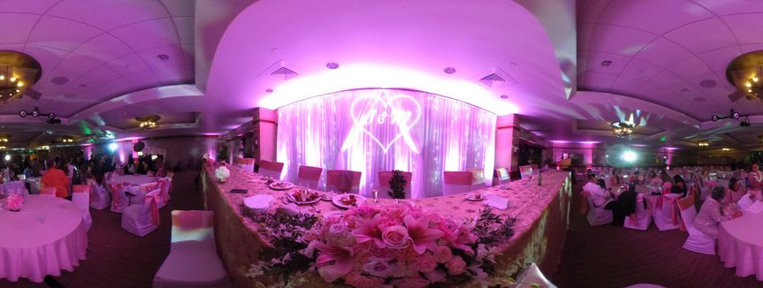 Panoramic view of the reception