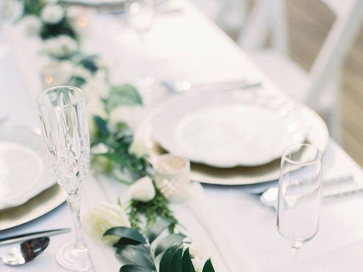 Tmx Bri Kyle San Sophia Overlook Wedding Telluride 728 51 1983701 160945535222836 Castle Rock, CO wedding planner