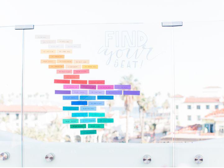 Tmx Colorful Seating Chart 51 976701 1560371922 Santa Barbara, CA wedding venue