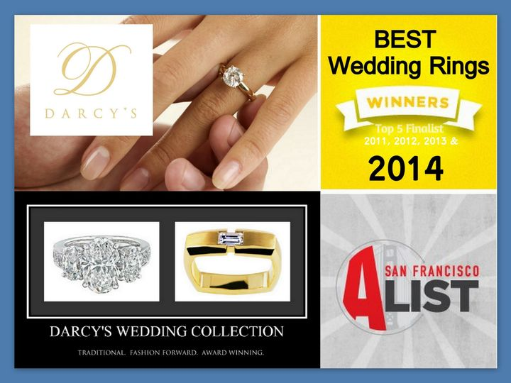 Tmx 1398370830300 2014 Best Wedding Rings 4800x360 Santa Rosa wedding jewelry