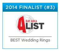 Tmx 1398370850389 2014 Winner Badg Santa Rosa wedding jewelry