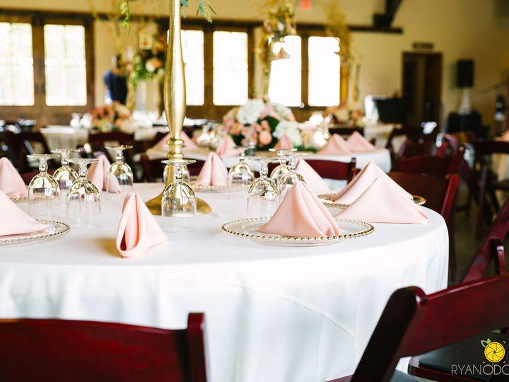 Tmx 1511986787241 Wormington 171021 30 034 Anna, TX wedding venue