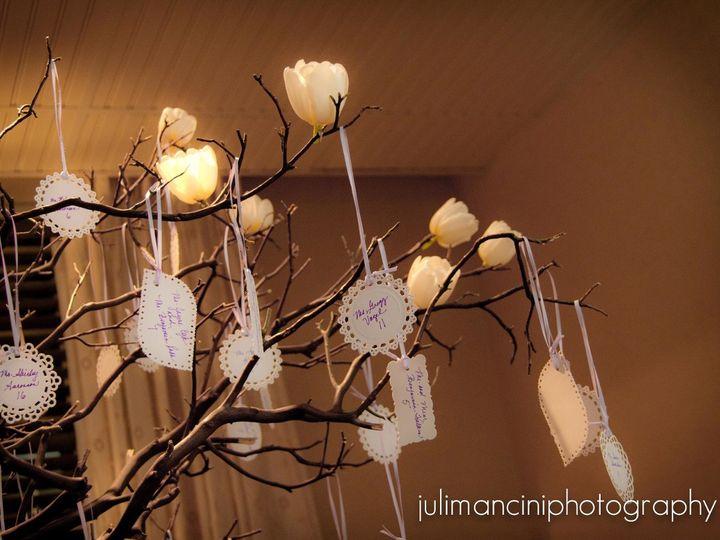 Tmx 1342038581921 Untitled19 Stonington, Connecticut wedding florist
