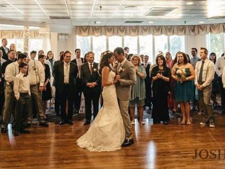Tmx 1518635561 Fb63ae7475837d1e 1518635560 Ff46dd4c9ba78a59 1518635560196 3 11760279 101006078 Sea Cliff, NY wedding venue