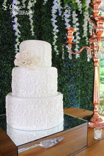 Piping Wedding Cakes