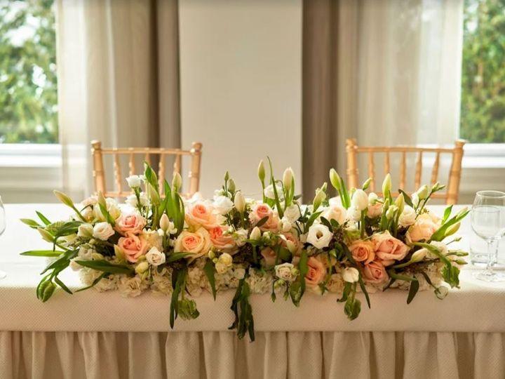 Tmx Nora2 51 1986901 161235810344275 East Brunswick, NJ wedding venue