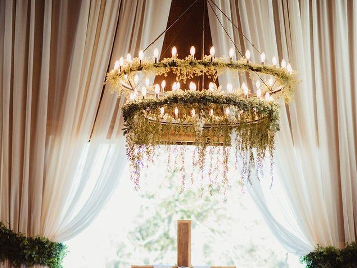 Tmx I T9sx4hh X2 51 1000011 158084823056110 Winston Salem, North Carolina wedding venue