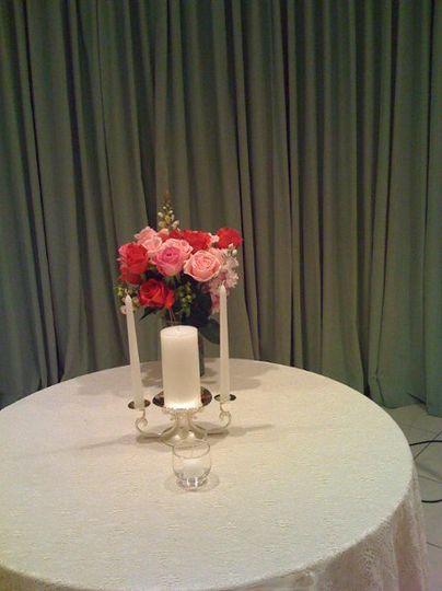 www.FlorisanLLC.com