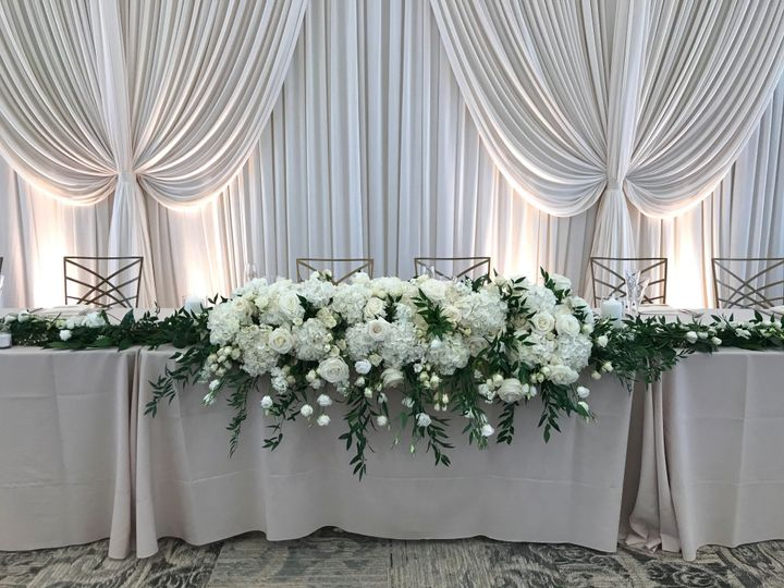 Head Table Perfection