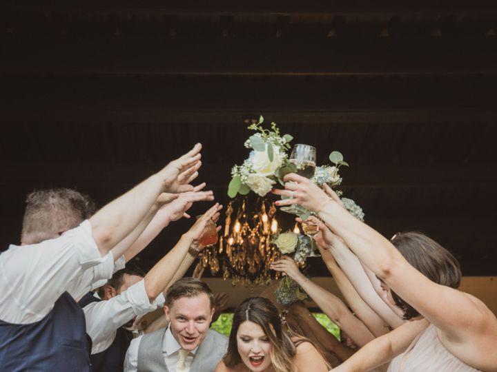 Tmx Wed07 51 1893111 161002784442200 Aubrey, TX wedding band