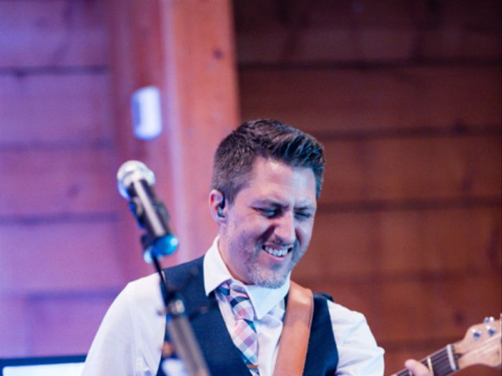 Tmx Wed12 51 1893111 161002784568650 Aubrey, TX wedding band