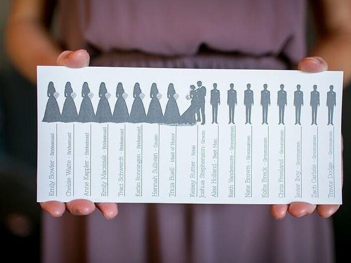 Tmx 1452104688313 Cute Wedding Party Programs Totally Frame Worthy Sandy, Oregon wedding invitation