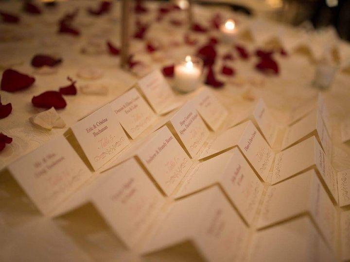 Tmx 1487862401484 Brittany  Danny 4 Danbury, CT wedding planner
