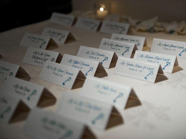 Tmx 1487862480568 Sandra  Oronde 5 Danbury, CT wedding planner