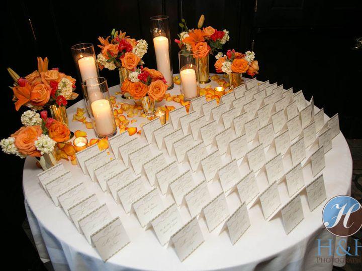 Tmx 1487862585547 Yardley  Mirceau 3 Danbury, CT wedding planner
