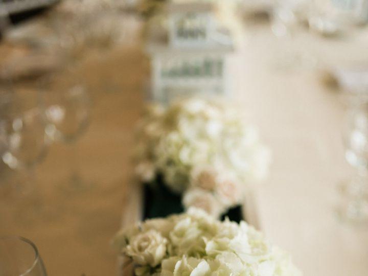Tmx 1506803455856 Emilyvistaphotography Hudsonvalleyweddingphotograp Cortlandt Manor wedding favor