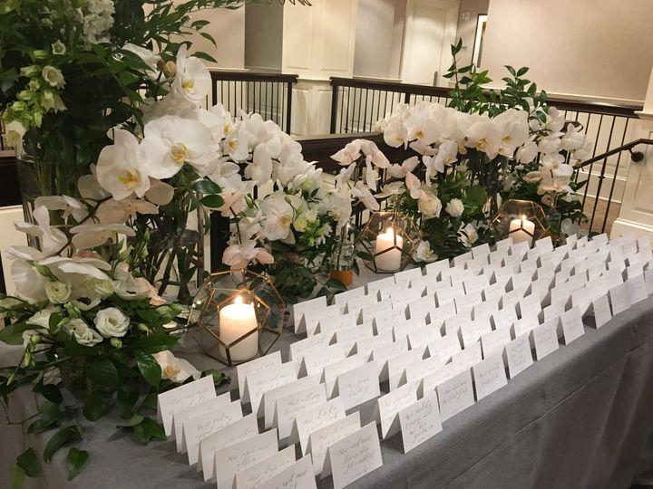 Tmx Nussbaum1 51 704311 Wilton, New York wedding venue