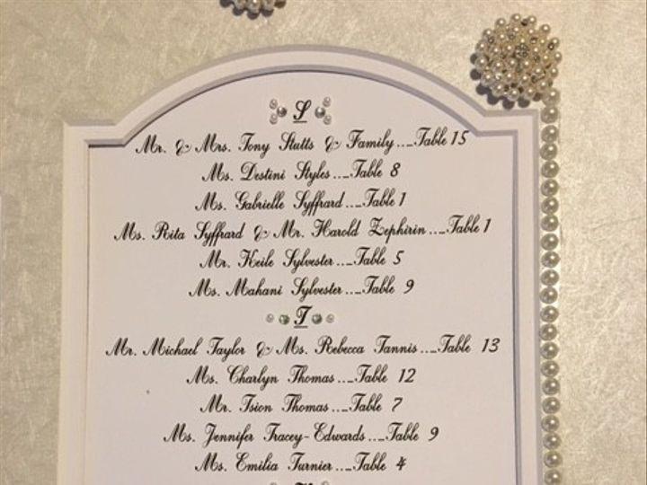 Tmx 1516582715783 Vintage Close Up Wantagh wedding rental