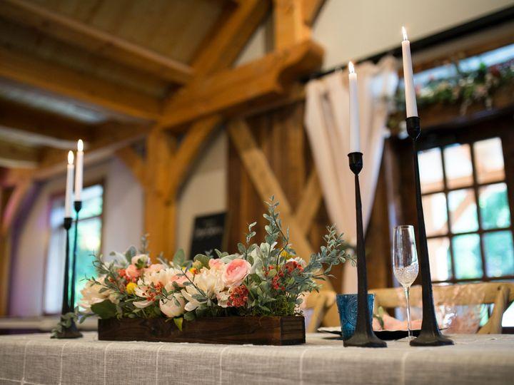 Tmx Photoalli 79 51 700711 157867572953193 Saint Joseph, MO wedding eventproduction