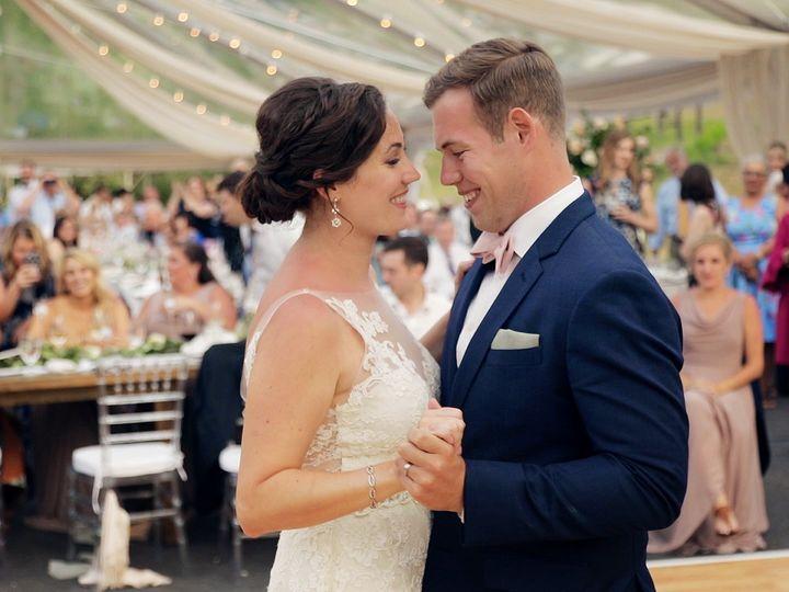 Tmx Marynickthumb3 51 617711 Colorado Springs, CO wedding videography