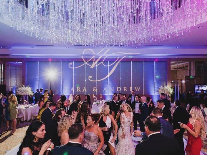 Tmx Today 3 51 569811 159794076947212 Fort Worth, TX wedding dj