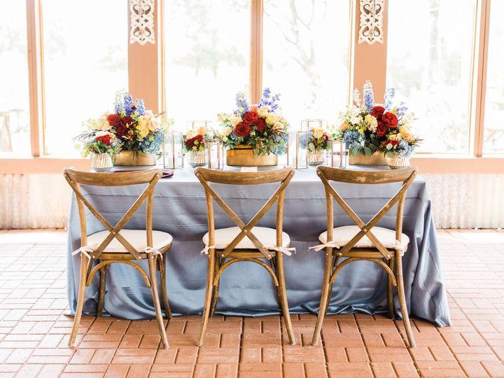 Tmx Las Brisas Styled Shoot 125 51 197911 1570385084 Fayetteville, TX wedding venue