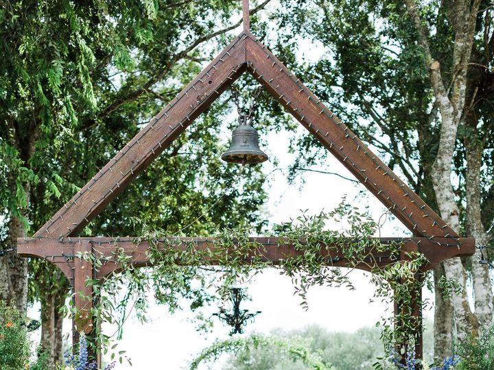 Tmx Las Brisas Styled Shoot 170 51 197911 1570385086 Fayetteville, TX wedding venue