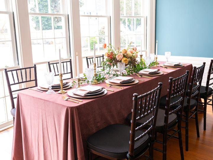 Tmx Finchhouse Brittanybutterworthphoto 26 51 1029911 1572738121 Thomasville, NC wedding venue