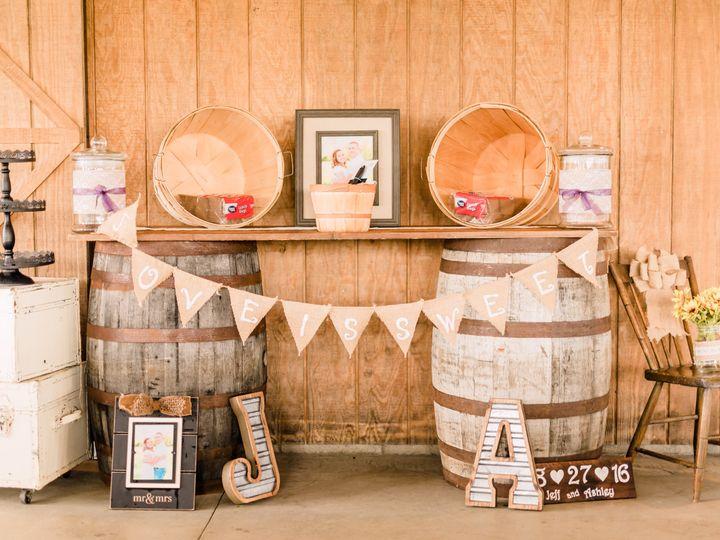 Tmx 1484421653242 109dsc5026 Bedford wedding venue