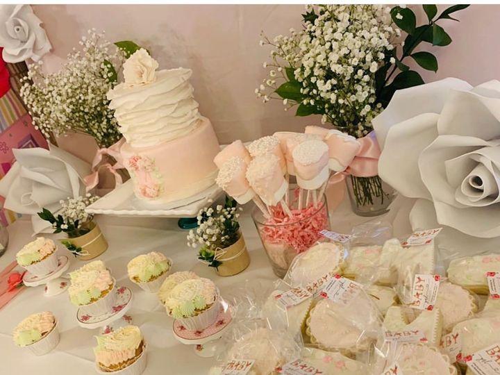 Tmx Img 0889 51 1971021 159358536336350 San Antonio, TX wedding cake
